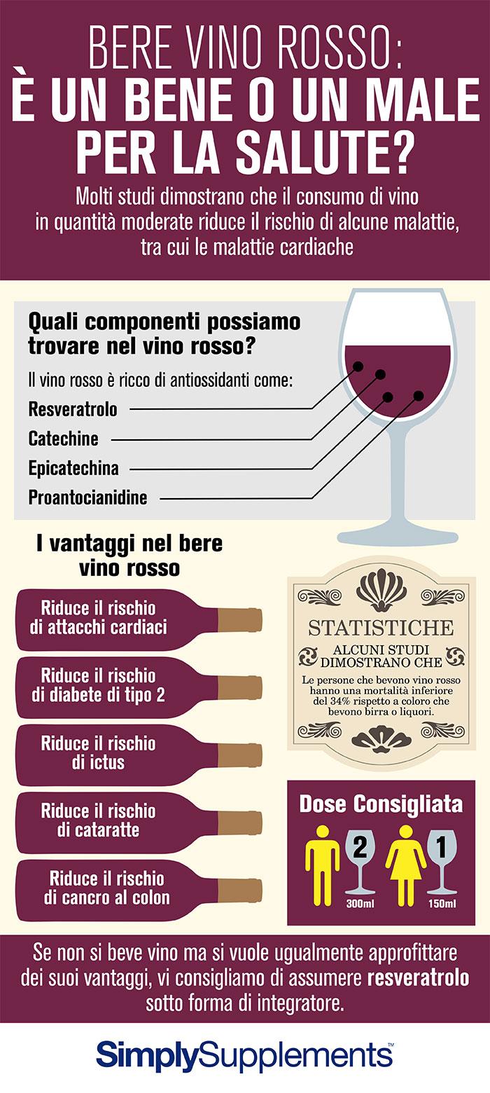 bere-vino-rosso-fa-bene-o-male-alla-la-tua-salute