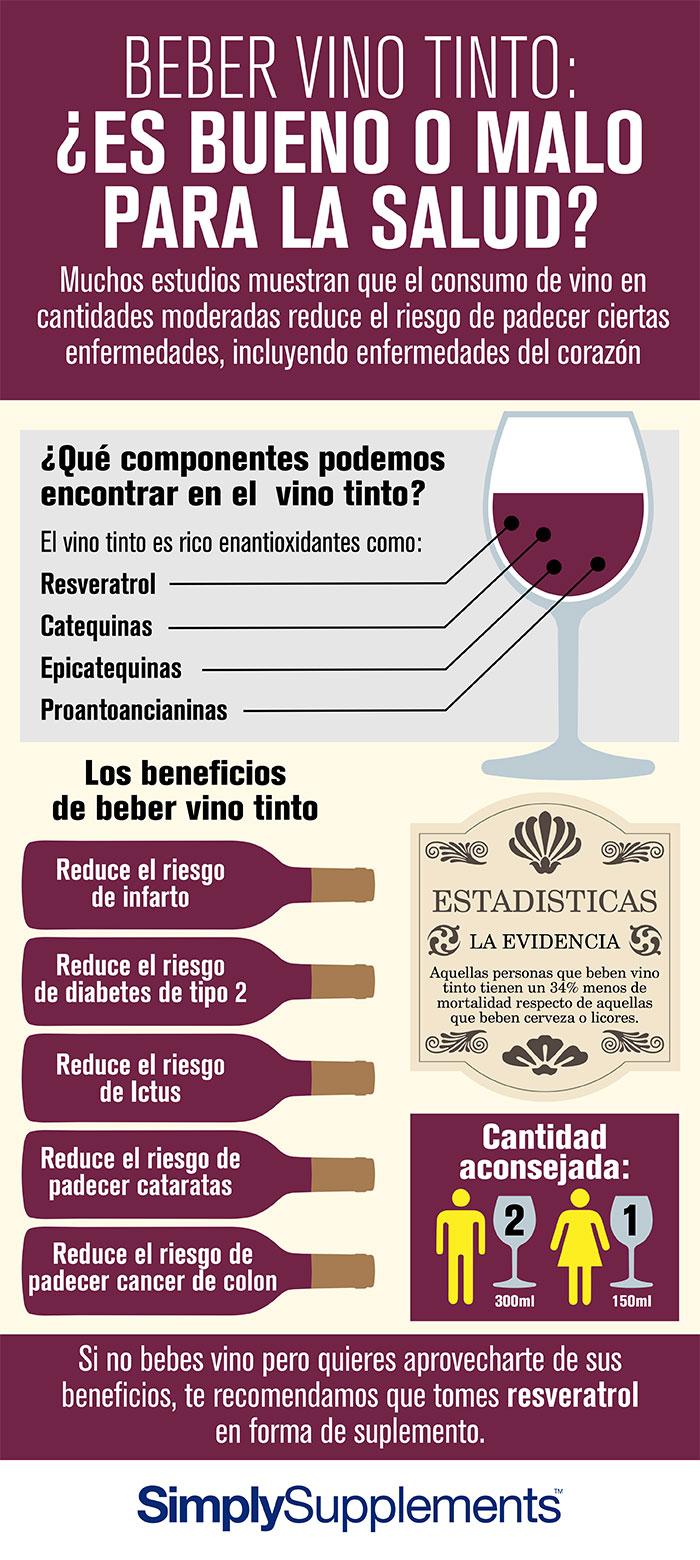 infografia-beneficios-del-vino-tinto