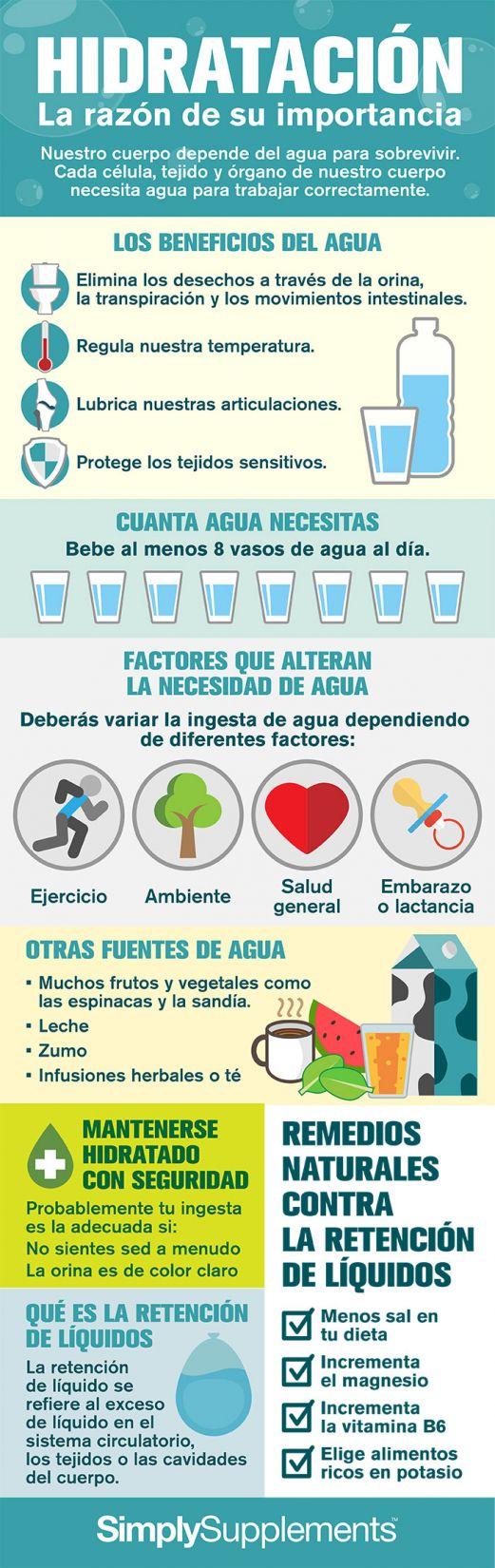 infografia-7-razones-para-mantenerte-hidratado