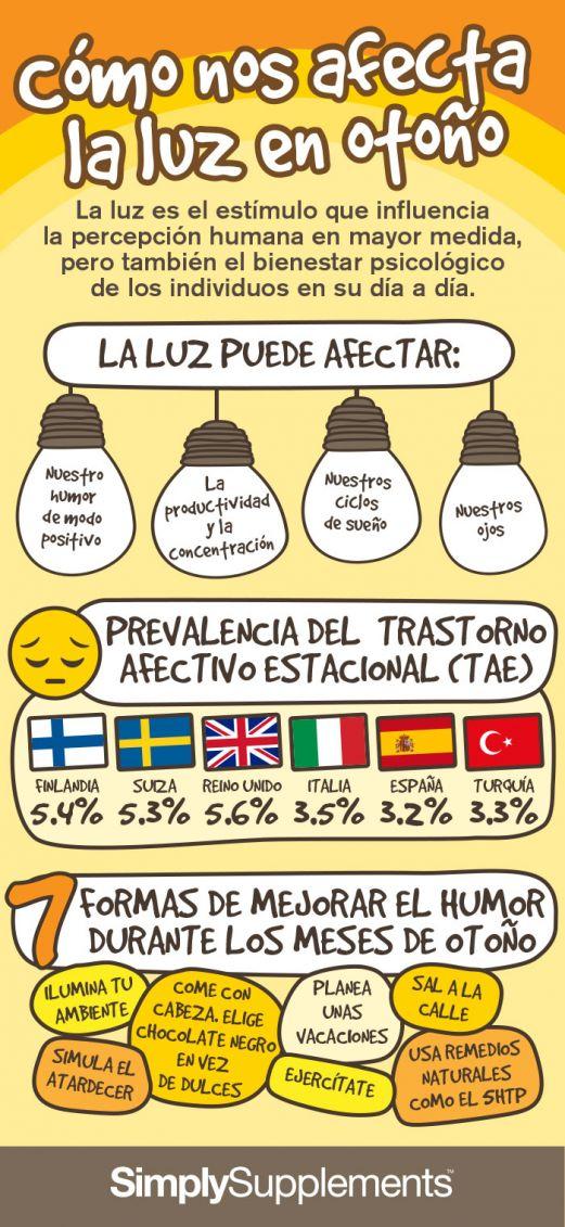 infografia-como-nos-afecta-la-luz-en-otono