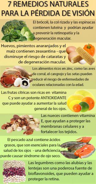 7-remedios-naturales-para-la-perdida-de-vision