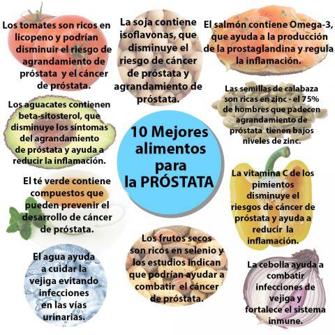 10-mejores-alimentos-salud-de-la-prostata
