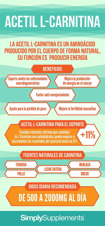 infografia-beneficios-de-la-carnitina