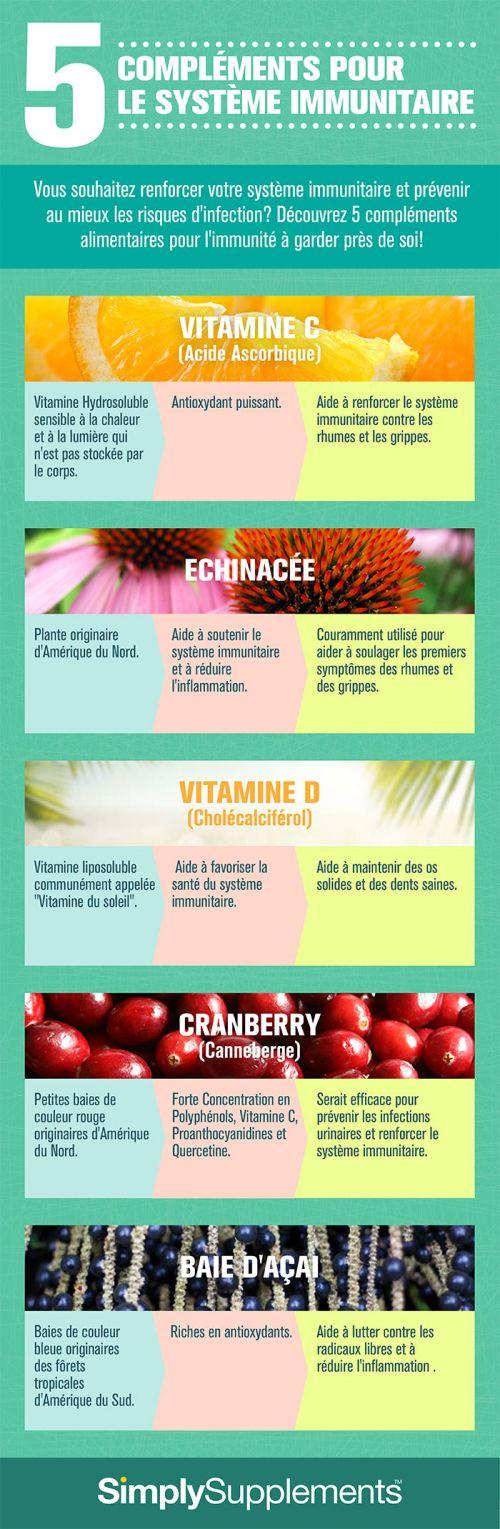 5-complements-alimentaires-pour-le-systeme-immunitaire